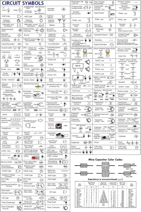 circuit diagram symbols schematic symbols chart electric circuit symbols a