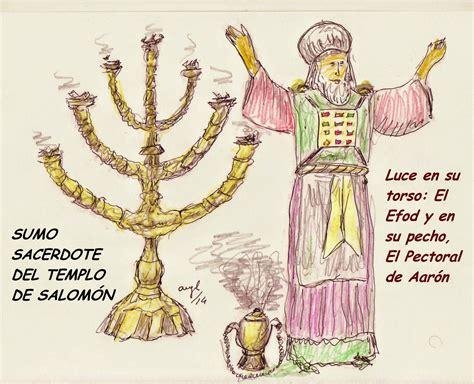 las vestiduras del sumo sacerdote de israel las vestiduras del sumo sacerdote de israel