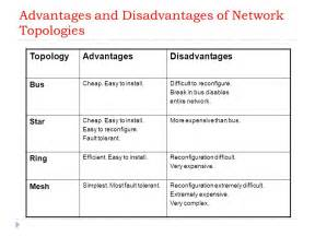 schottky diode advantages advantages of pn junction diode 28 images pn junction diode advantages 28 images diodes