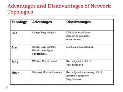 advantages and disadvantages of pn junction diode 28 images pn junction diode advantages 28