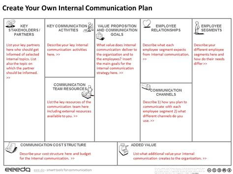 internal communications plan template business template