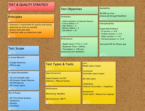 agile test plan template exle agile test strategy software development