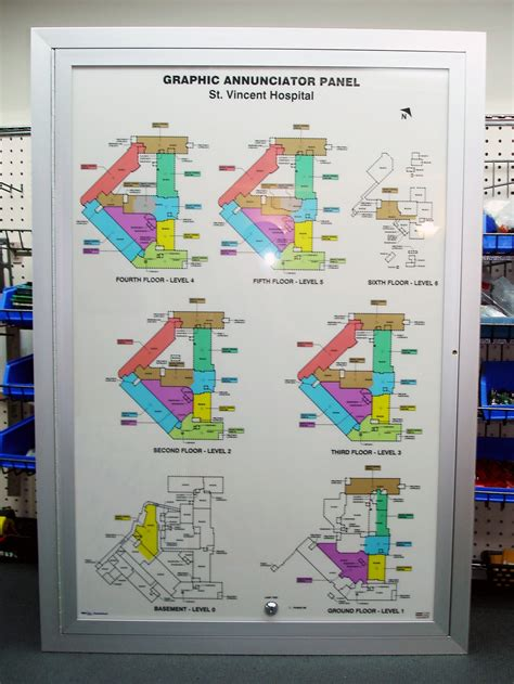 graphic panels led graphic annunciators mimic panels graphics