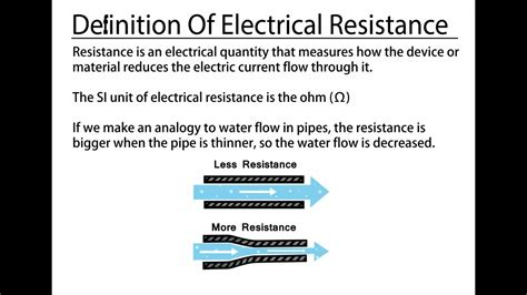 define resistor in electricity electrical resistance