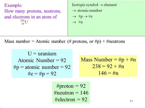Uranium Protons by Atoms The Periodic Table Ppt
