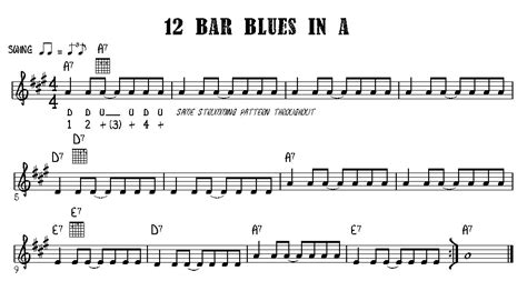 Tutorial Gitar Scales I Use For 12 Bar Blues A Contemporary Approach causeitwork 38 61
