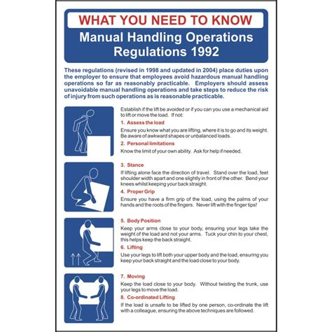 the manual handling operations regulations 1992 poster