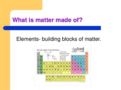 how is matter created matter powerpoint