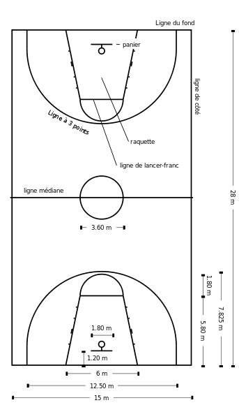 basketball measurements file basketball court dimensions fr svg wikimedia commons
