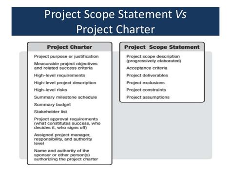 project scope management 1