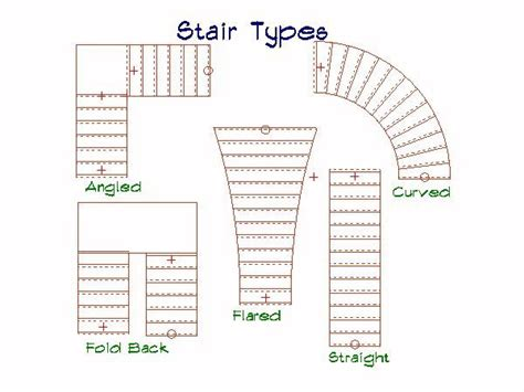 types of stairways pictures to pin on pinterest pinsdaddy different types of stair designs stairs pinned by www