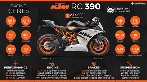 Ktm 390 Autos Maxabout by Ktm Rc 390 List Of Pros Cons Page 2 Maxabout News