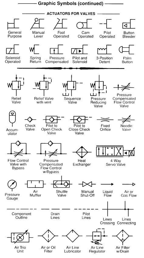 Fluid Power Formulas – Reasontek Corp
