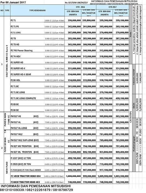 harga mitsubishi expander 54 dealer mitsubishi indonesia daftar harga mitsubishi
