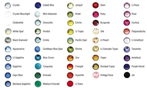 colors of the zodiac color chart
