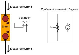 shunt resistor rating suppose that a shunt resistance is labeled with the following rating 150 a 50 mv what is
