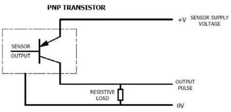 base pull resistor pnp pull resistor 28 images pull resistor in transistor base 28 images what is an 187 easy