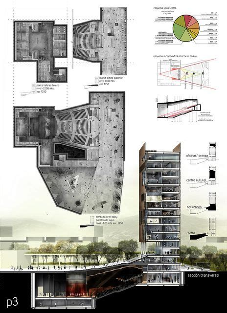 architecture presentation layout software presentation boards architecture concept diagram