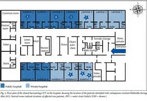 Icu Floor Plan Molecular Characterisation And Epidemiological