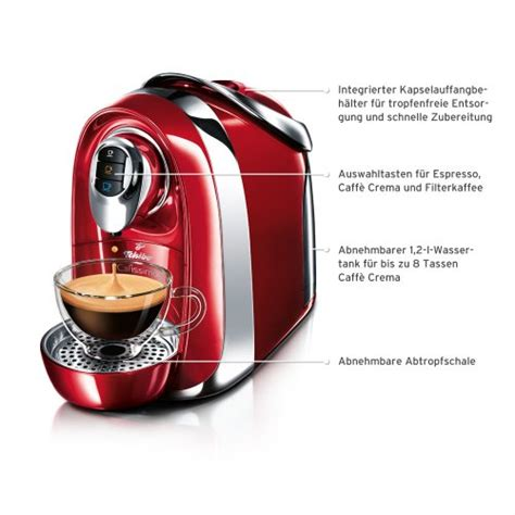 Kaffeemaschine 2 Tassen Test 1066 by Kaffeemaschine Test Kaffeemaschine Test Einebinsenweisheit