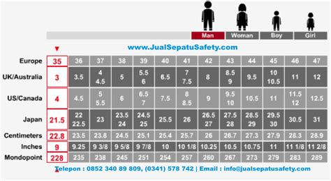Chinos Carvil tabel ukuran size chart sepatu safety dan safety boots di