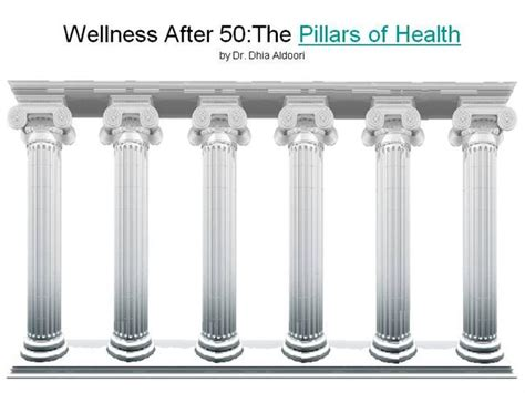 unmedicated the four pillars of wellness books the pillars of health authorstream