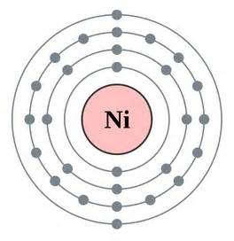 Iron Protons Neutrons Electrons Atomic Structure Nickel