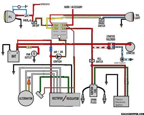 basic mini chopper wiring diagram basic trailer wiring
