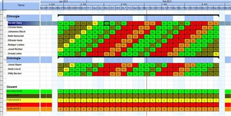 diagramme de gantt freeware software gantt vcl produktionsplanung gantt