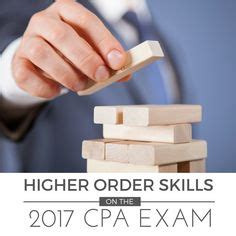 hardest cpa exam section what do you think is the most difficult topic on the bec