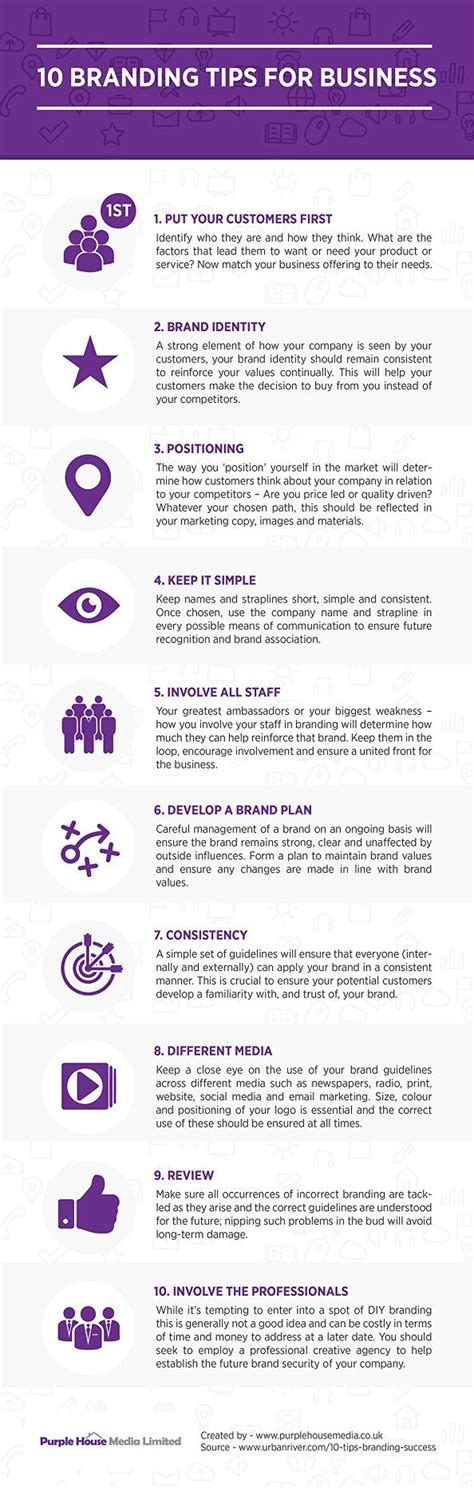 Must Tips For Starting A New Business by Starting A New Business 10 Branding Tips For Success