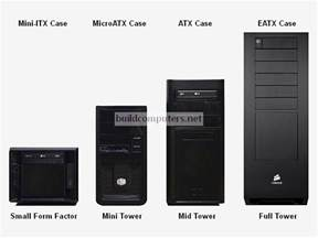 Small Size Desktop Pc Difference Between Computer Sizes Explained