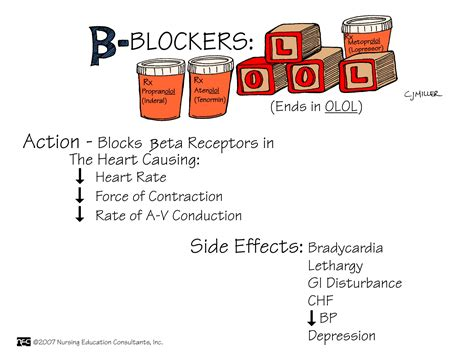 Blockers Free Ems Pharmacology Drugs That Affect The Cardiovascular System Medictests