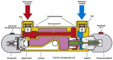 Dusche Wird Nicht Warm by Thermostat Armatur Shkwissen Haustechnikdialog