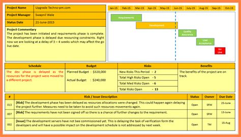 9 weekly project status report template excel progress report