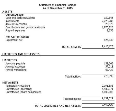 charity financial report template understanding nonprofit financial statements financial