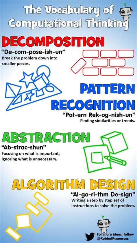 point pattern matching algorithm for recognition of 36 asl gestures best 25 pattern recognition ideas on pinterest