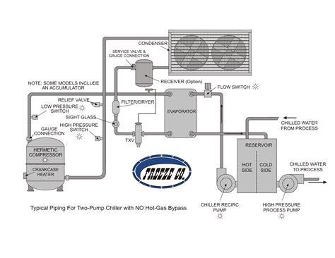 chiller process flow diagram 6 best images of process chiller piping diagram water