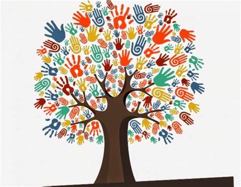 a駻oport de si鑒e social educa 199 195 o inclusiva princ 205 pios e conceitos cia