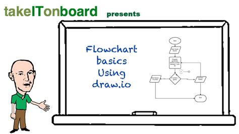 Flow Chart Basics Using Draw Io Youtube Draw Io Templates