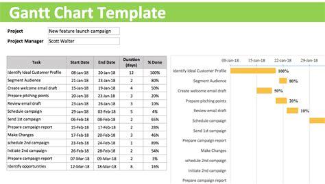 gantt chart template gantt chart  excel template