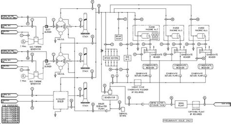 plant layout design jobs what jobs do chemical engineers do quora