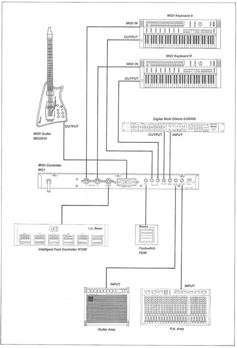 wiring diagram for ibanez jem ibanez montage wiring