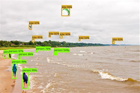 pattern recognition open source google open sources object detection tech that powers nest
