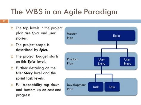 What Are Epics In Agile Methodology Quora Agile Epic Template