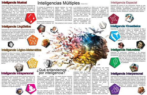 que son imagenes jpg y pdf inteligencias m 250 ltiples infograf 237 as psico vida