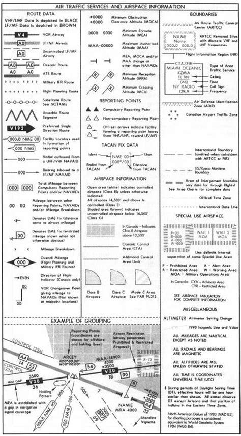 sectional chart symbols vfr chart symbols