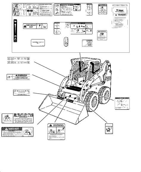 bobcat 853 fuse box location wiring diagram with description
