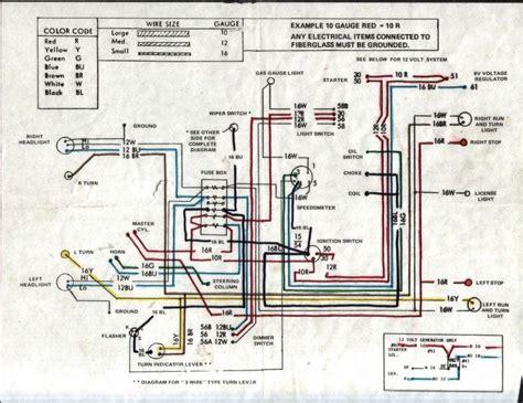 rail buggy wiring diagrams