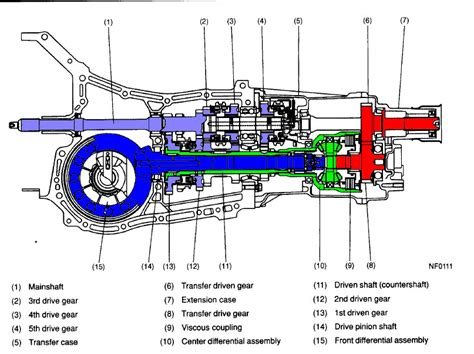 Subaru Transmission Diagram Why Aren T Boxer Engines More Widely Used Cars